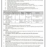 TDAP Jobs PTS Test Rol No Slip Trade Development Authority of Pakistan