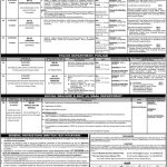 Data Entry Operator Assistant Medical Officer Jobs PPSC Roll No Slip Punjab Public Service Commission