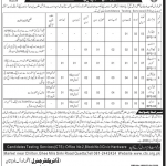 Food Department Balochistan Jobs CTS Roll No Slip