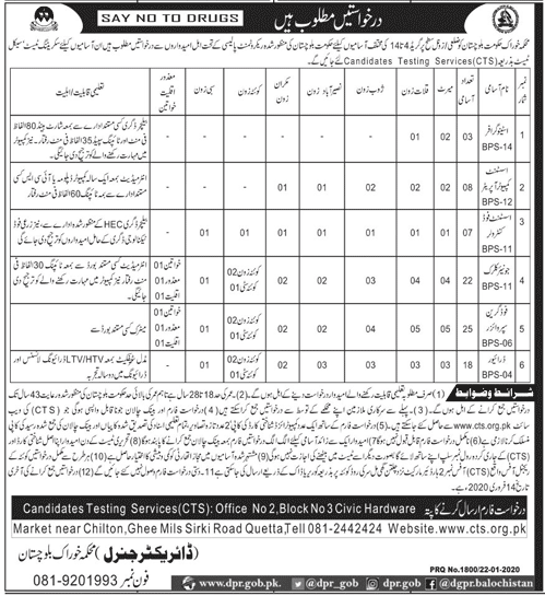 Food Department Balochistan Jobs CTS Roll No Slip