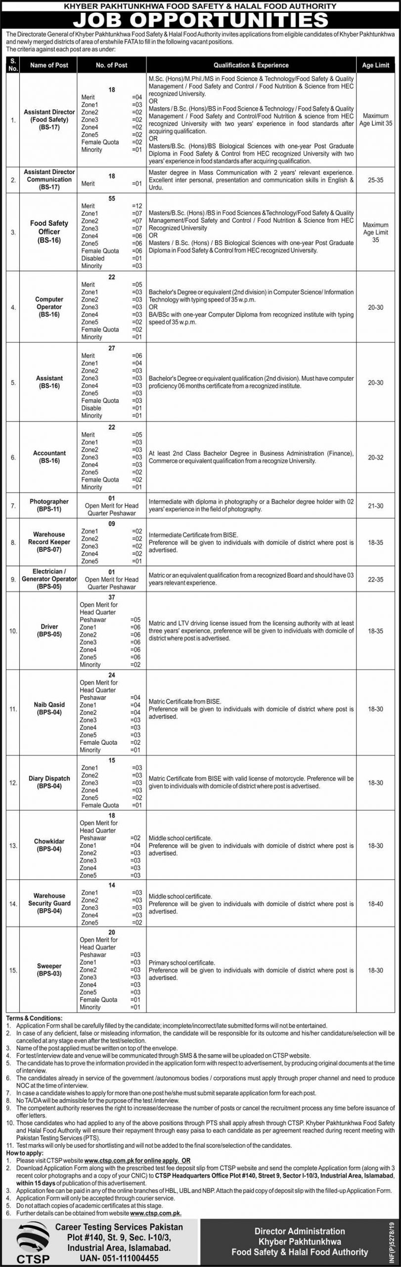 KPK Food Safety Halal Food Authority Jobs CTSP Answer Keys Result