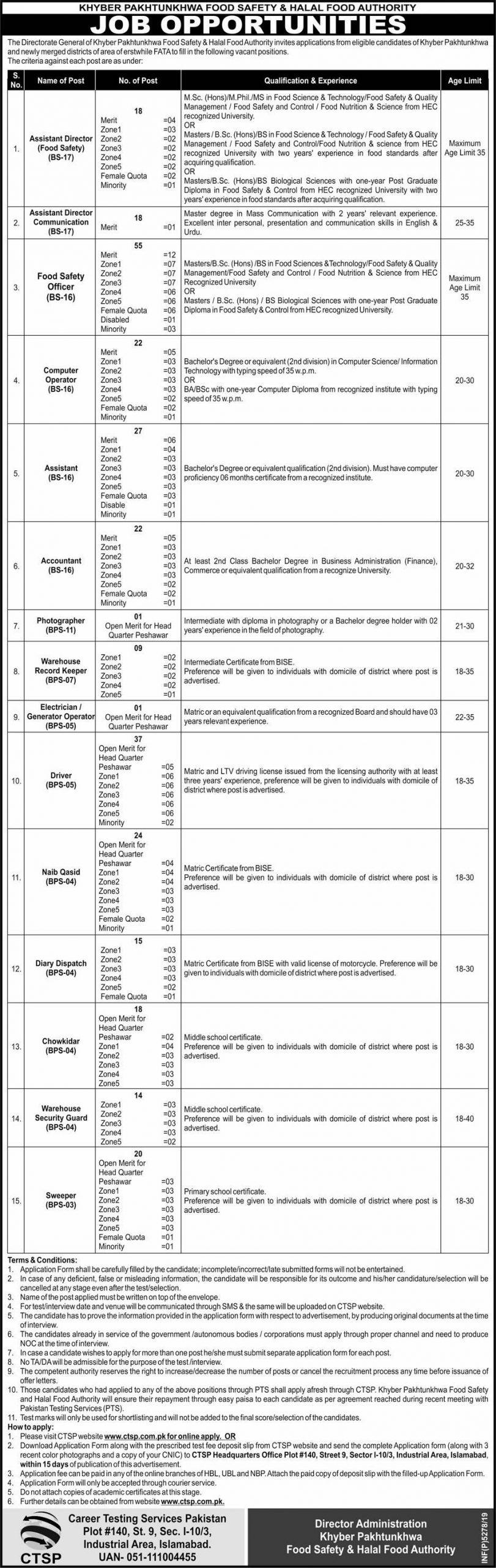 KPK Food Safety Halal Food Authority Jobs CTSP Answer Keys Result Merit List