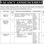 Directorate of Prosecution Home Tribal Affairs Jobs ETEA Roll No Slip Khyber Pakhtunkhwa