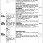 Federal Government Public Sector Organization Jobs OTS Roll No Slip