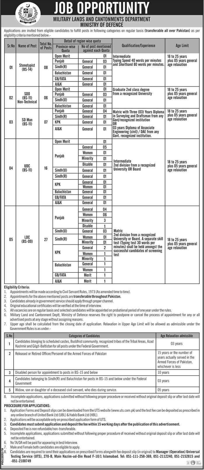 Military Lands Cantonments Department Ministry of Defence Jobs Via UTS