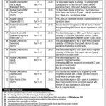 Provincial Disaster Management Authority KPK Jobs ETEA Roll No Slip PDMA