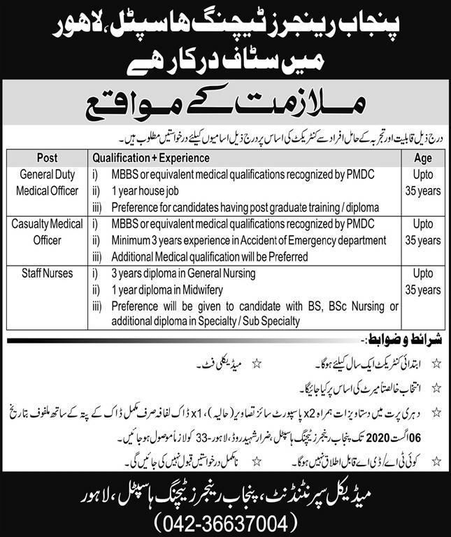 Jobs in Lahore Punjab Rangers Teaching Hospital July 2020