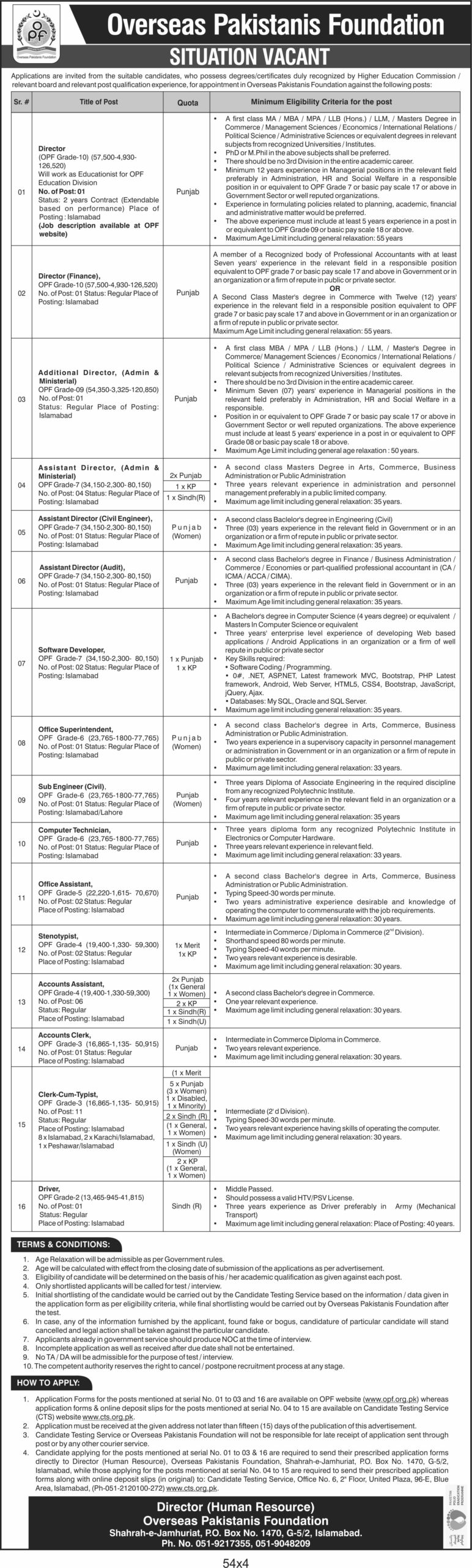 Overseas Pakistanis Foundation OPF Jobs CTS Result