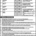 Provincial Housing Authority PHA KPK Jobs ATS Result