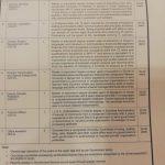 Public Sector Organization Office Assistant Jobs OTS Result