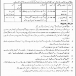 UNESCO Pakistan National Commission jobs OTS Roll No Slip