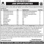 Polytechnic Institute Panjgoor Jobs PTS Result Interview Schedule Merit List
