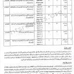 Directorate of Higher Education Junior Clerk Jobs ETEA Typing Test Result