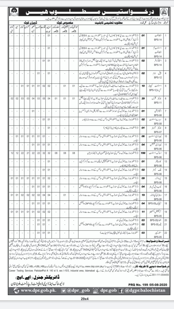 Livestock and Dairy Development Baluchistan Jobs CTSP Roll No Slip