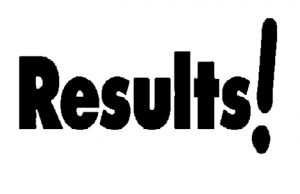 MDCAT NUMS Medical and Dental Colleges ETEA Entrance Test Result Merit List