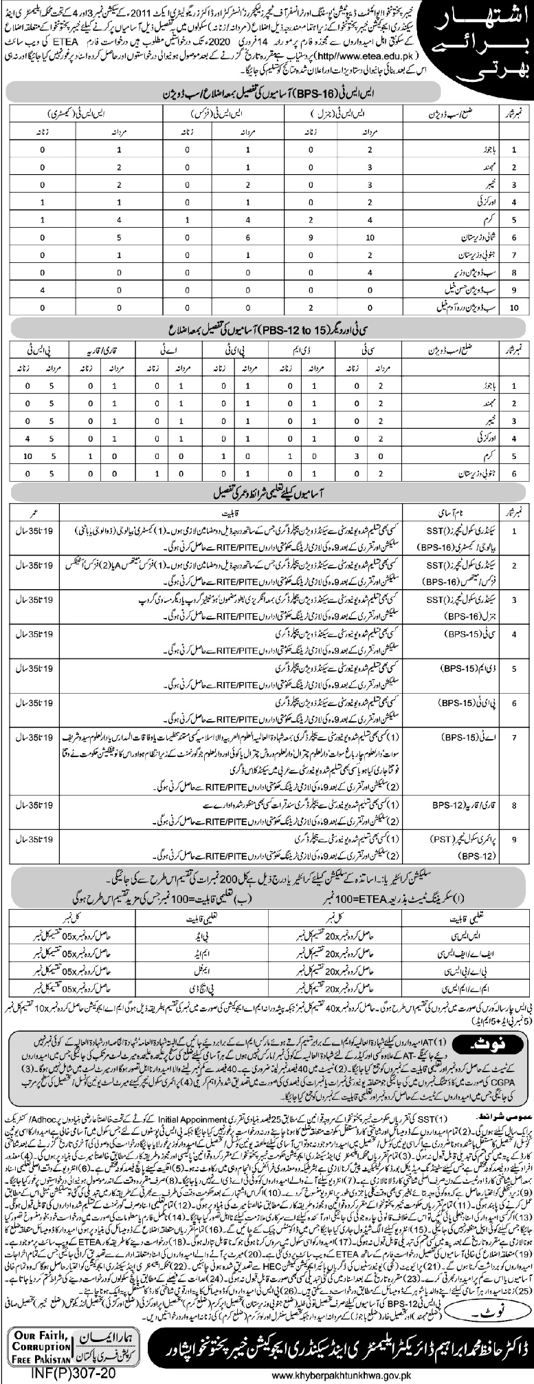 Elementary Secondary Education Department KPK Jobs ETEA Result Merit List