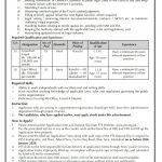 Trade Development Authority of Pakistan TDAP Jobs PTS Result TDAP 378