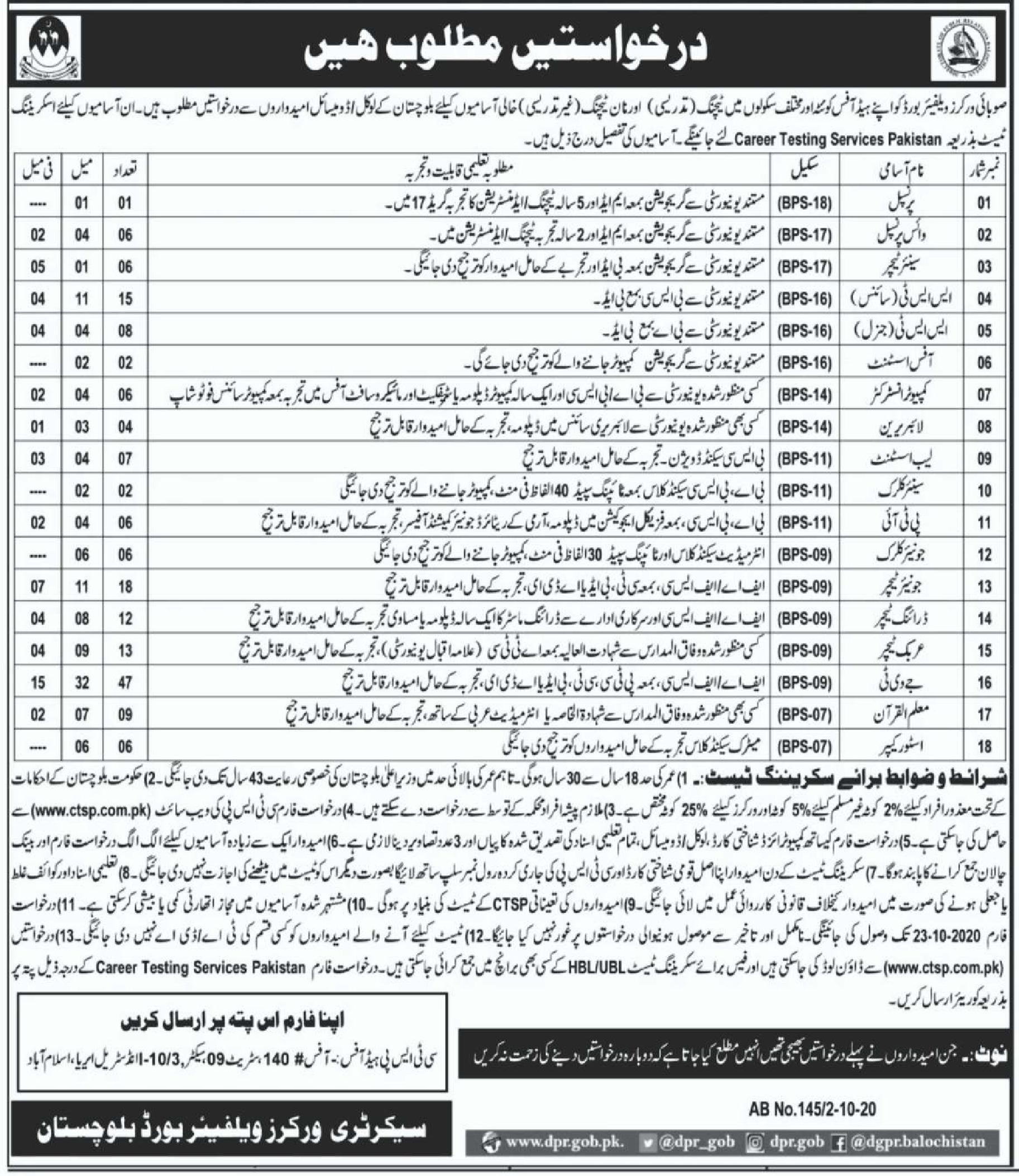 Workers Welfare Board Balochistan Jobs CTSP Roll No Slip