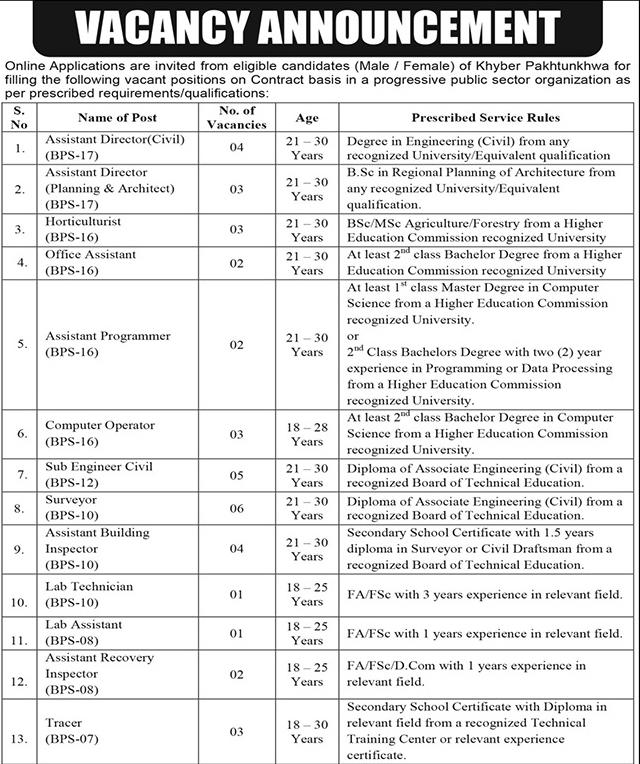 Peshawar Development Authority PDA KP Jobs ETEA Roll No Slip