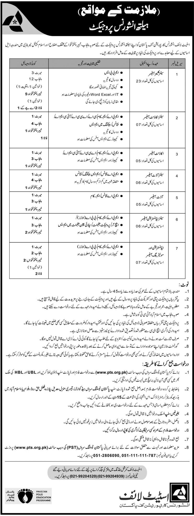 State Life Insurance Corporation of Pakistan Jobs PTS Roll No Slip
