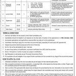 Public Sector Organization KPK Jobs ETEA Roll No Slip