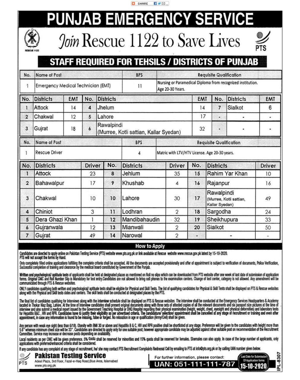 Rescue 1122 Punjab Jobs PTS Roll No Slip Punjab Emergency Services  (411) Phase I Rescue Driver Emergency Medical Technician