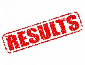 Pakarab Fertilizers Multan Apprenticeship Program CTSPAK Result Merit List