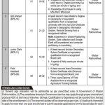 Directorate General Soil Water Conservation KPK Jobs ATS Result