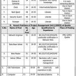 BRA Board of Revenue Balochistan Jobs