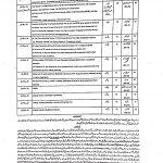 District Session Judge Sialkot Jobs CTSPAK Test Result Typing Test Result