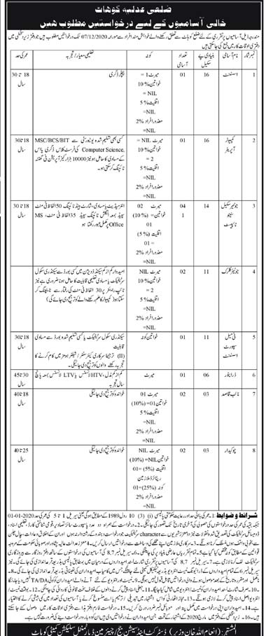 District Courts Kohat Jobs November 2020