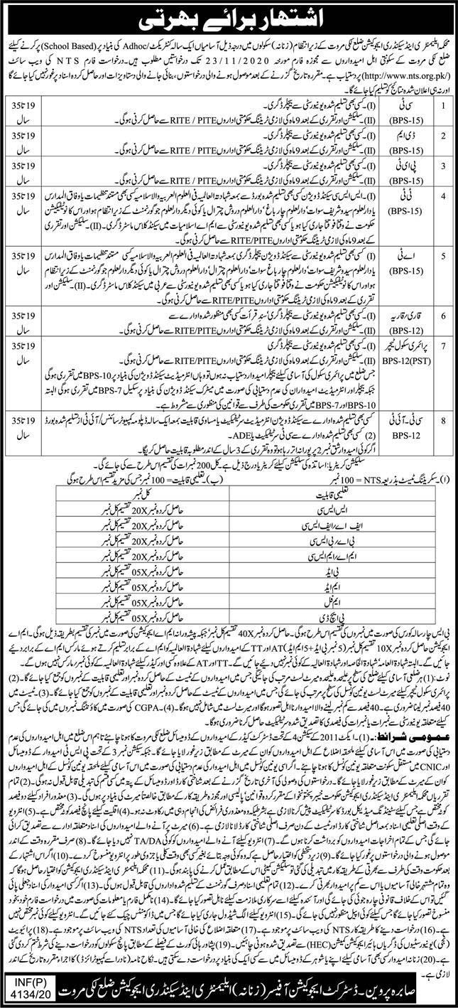 Elementary Secondary Education Malakand Laki Marwat Jobs Via NTS