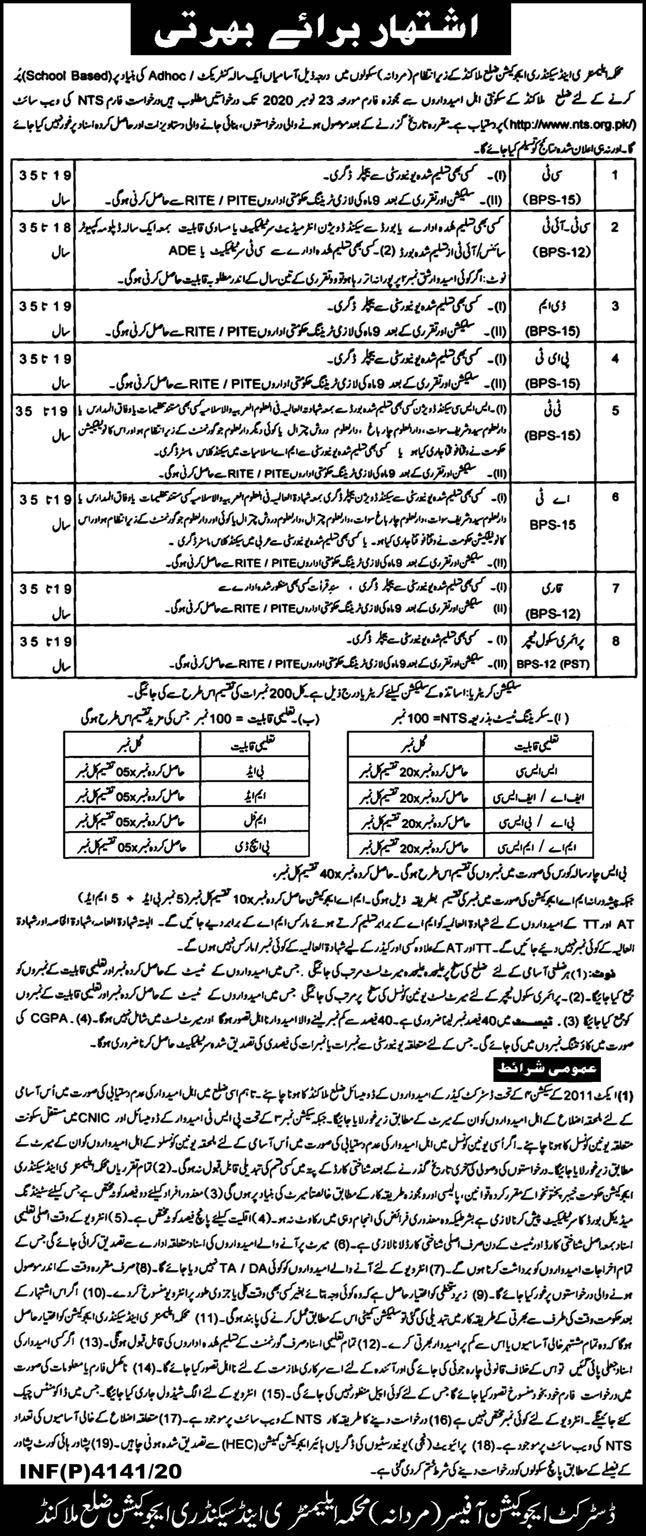 Elementary Secondary Education Malakand Laki Marwat Jobs Via NTS