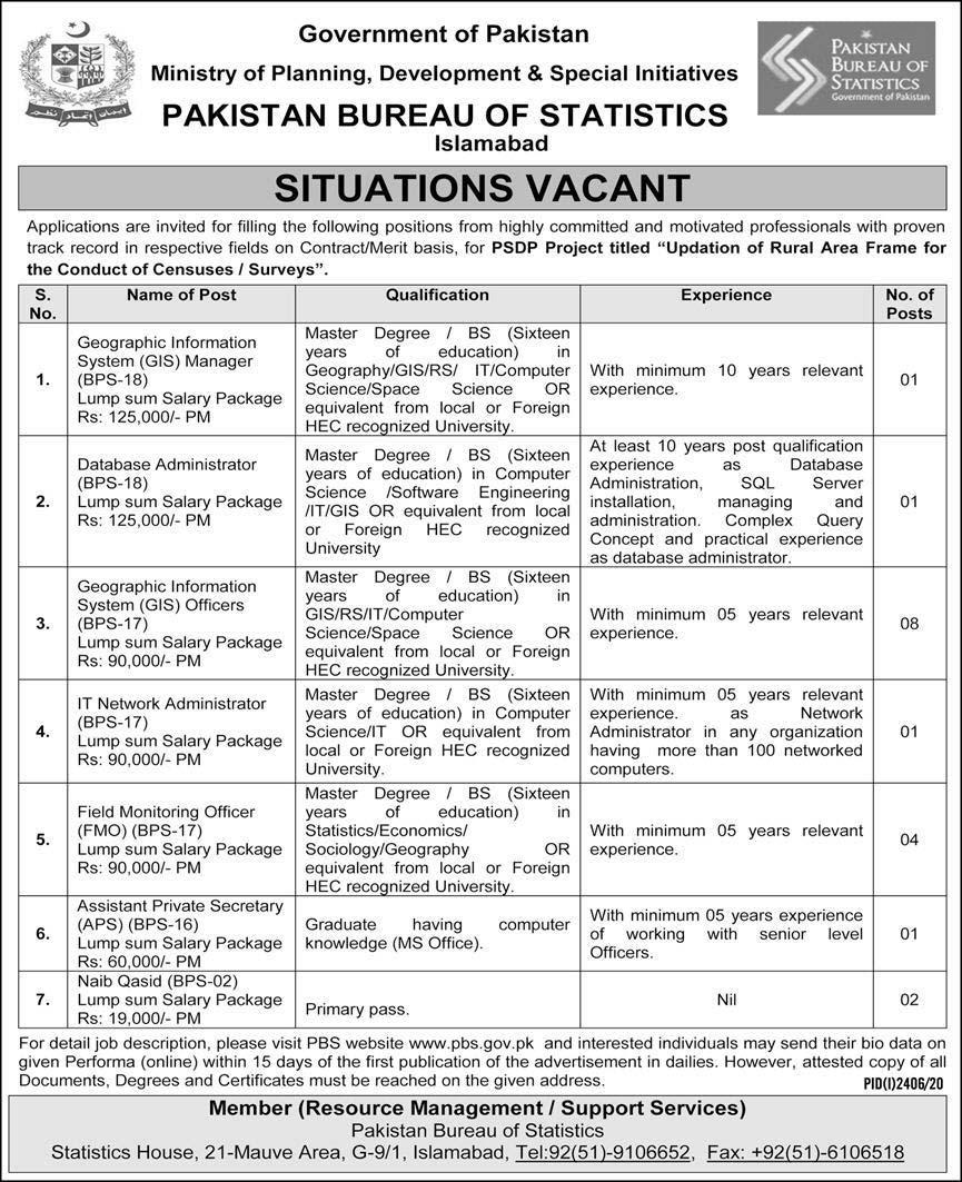 PBS Pakistan Bureau of Statistics Jobs