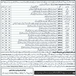 Workers Welfare Board Balochistan Jobs CTSP Answer Keys Result Admin Staff