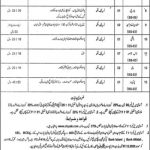 District Session Judge Toba Tek Singh Jobs CTSPAK Roll No Slip