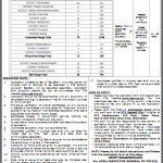 Sindh Police Department Hyderabad Region PTS Result Physical Test Result