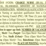 Charge Nurse NHSRC Federal General Hospital Jobs FPSC Roll No Slip Interview Schedule