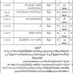 District Session Judge Toba Tek Singh Jobs CTSPAK Result Merit List Typing Result Interview Schedule