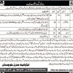 Advocate General Office Quetta Balochistan Jobs 2021