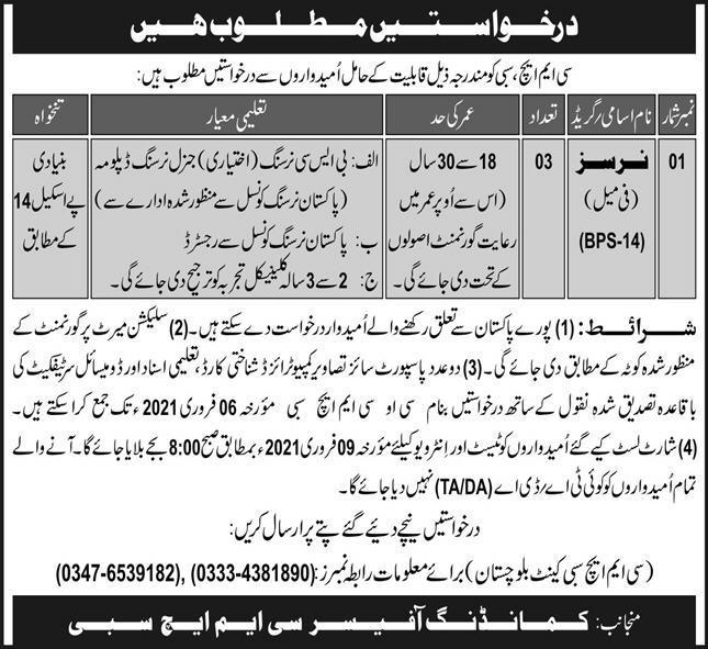 CMH Sibi Balochistan Jobs