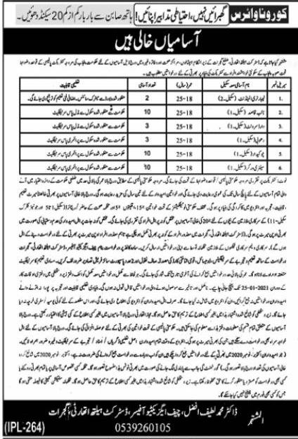 District Health Authority DHA Gujrat Jobs 2021