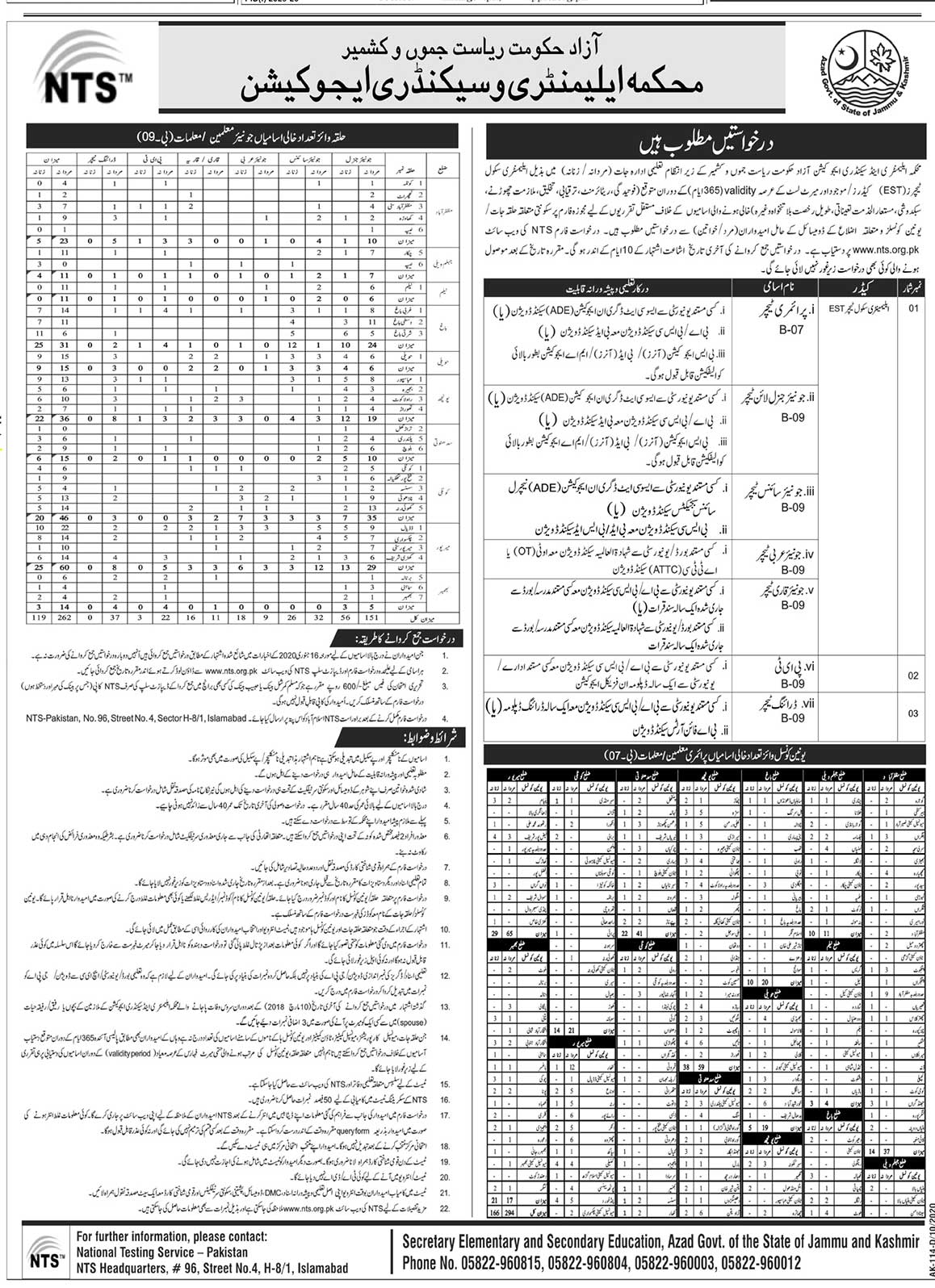 Elementary Secondary Education Department Azad Kashmir Jobs NTS Result