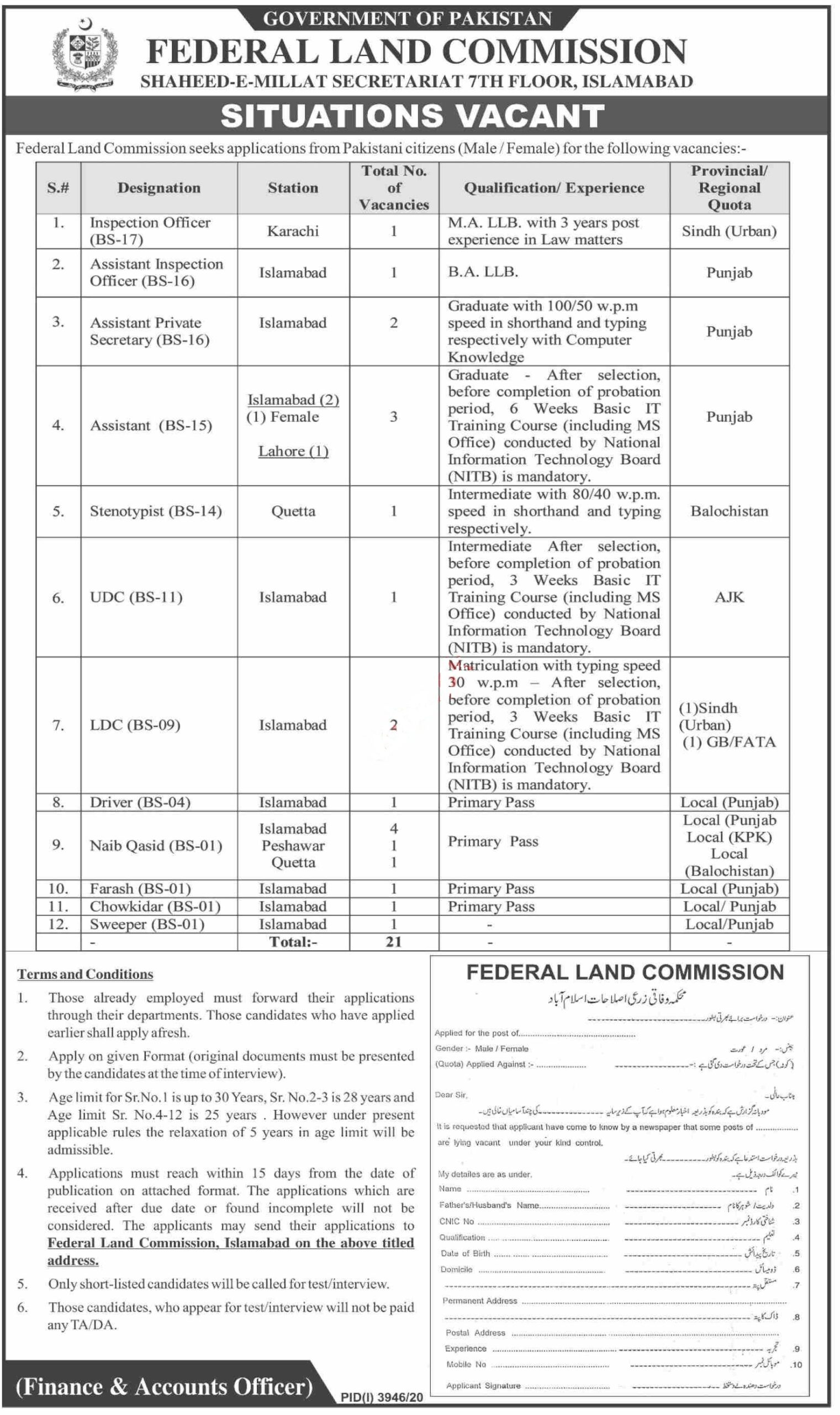 Federal Land Commission Islamabad Jobs