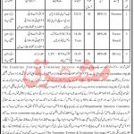 Divisional Forest Officer Office Kohistan Sheringal Jobs ETES Result