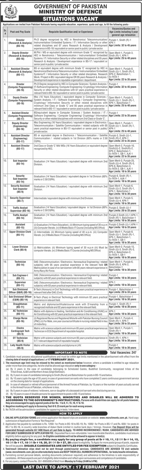 Ministry of Defence Jobs Islamabad 2021
