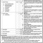 Saidu Teaching Hospital Swat Jobs 2021