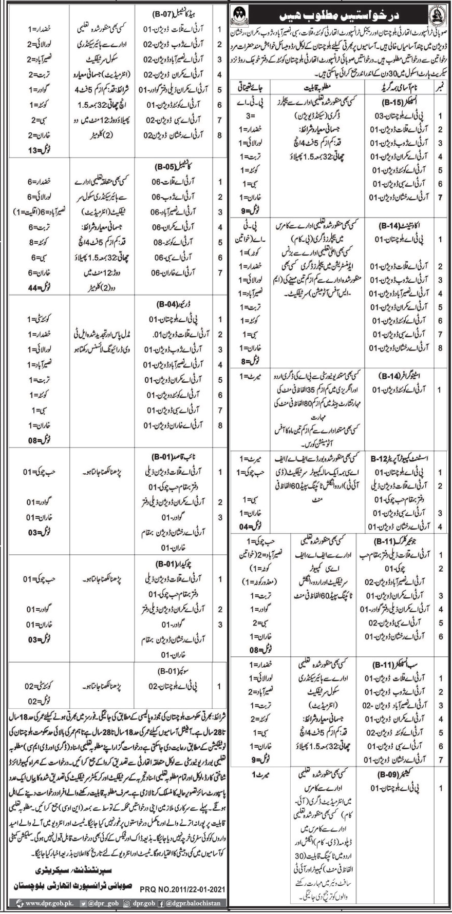 Provincial Transport Authority PTA Balochistan Jobs