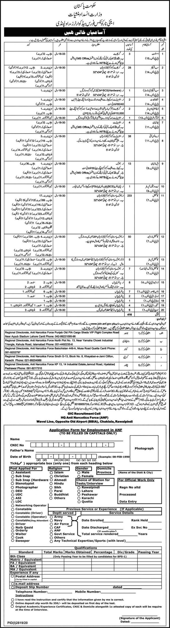 ANF Jobs Physical Test Result for the posts of Sub Inspector, Networking Operator, Sub Inspector hardware, Constable & ASI