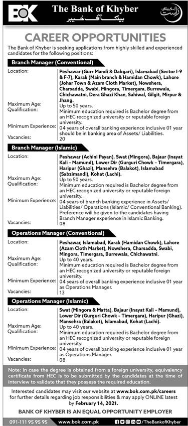 Bank of Khyber Jobs BOK 2021
